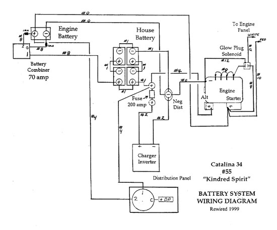 Wirediagram our catalina c34 upgrades,12v Golf Cart Battery Wiring Diagram 4